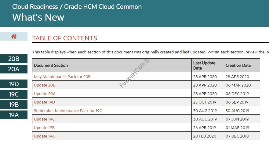 Common features documentation - Important Oracle documentation links for Fusion HCM