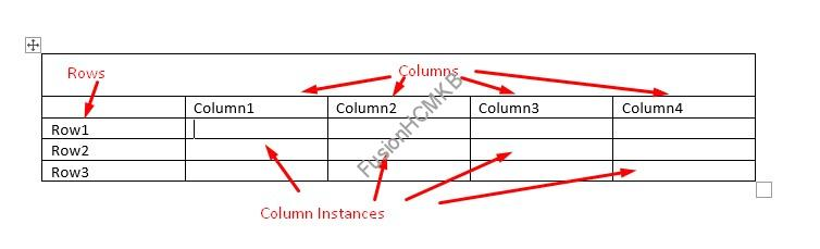 UDT - Introduction to User Defined Table (UDT) in Fusion HCM