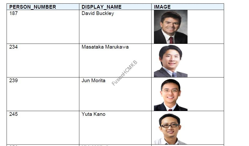 output 1 - Display Person Image on BI Report