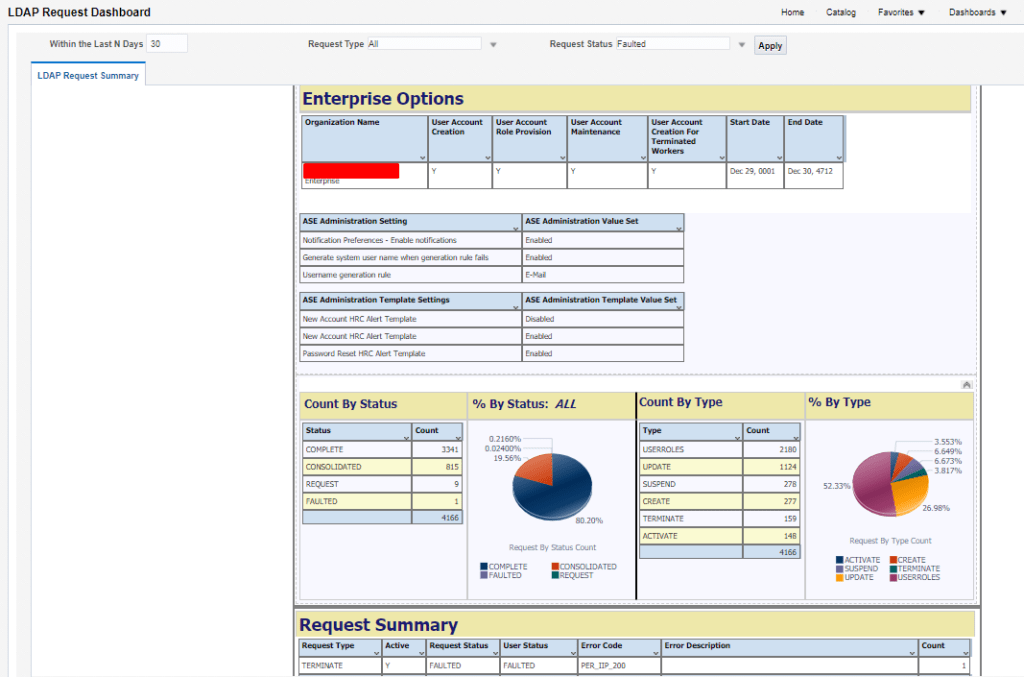 image 23 1024x677 - Introduction to Seeded LDAP Request Reports