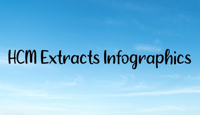 HCM Extracts Infographics