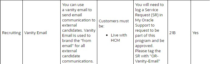 image 15 - Vanity URL and Vanity Email for Recruiting under Controlled Availability 21B