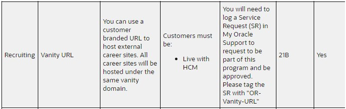 image 16 - Vanity URL and Vanity Email for Recruiting under Controlled Availability 21B
