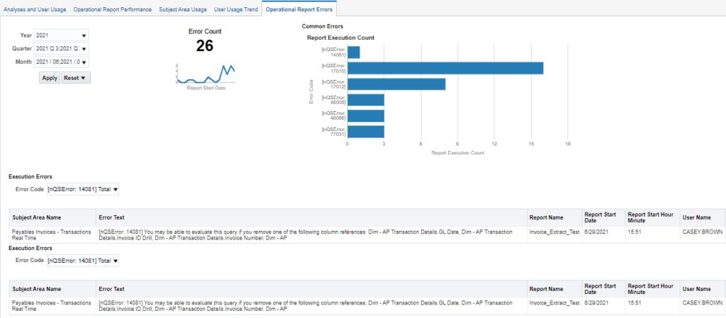 image 20 1024x449 - How to view the OTBI Usage and Performance Metrics?