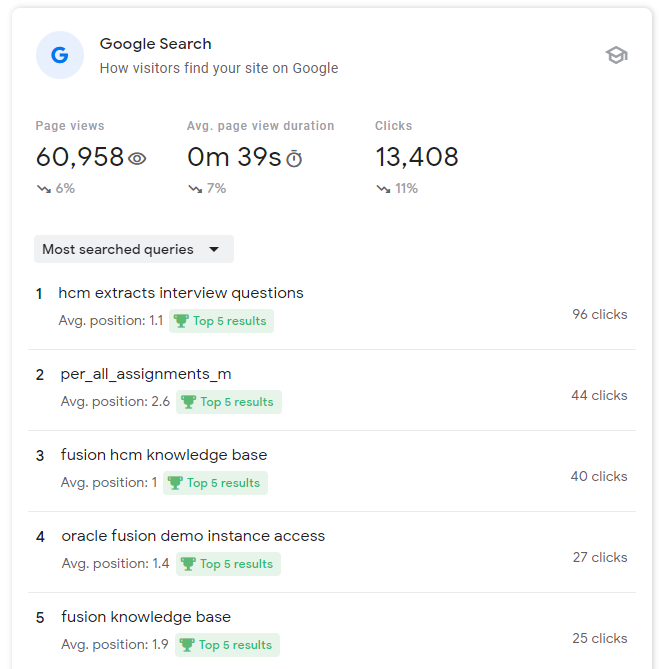 image 50 - How to monitor External Career Site using Google Search Console?