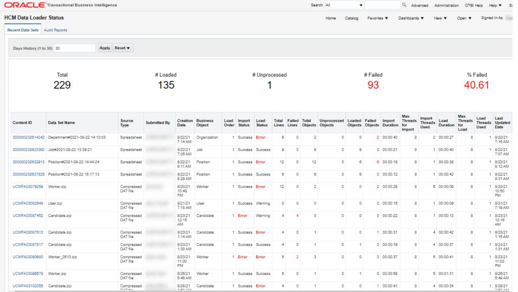 image 4 1024x578 - Have you used HCM Data Loader Dashboard?